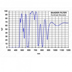 "Фильтр Baader  Contrast Booster, 1,25"""