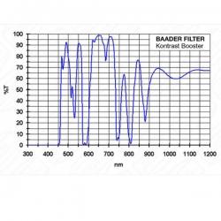 "Фильтр Baader Contrast Booster, 2"""